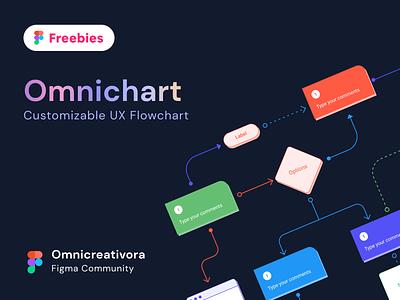 Omnichart - Customizable UX Flowchart - Figma Freebies arrow free figma freebies userflow diagram chart flow uxflow ux