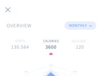 Health assistant application omnicreativora 4