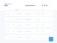 Project management dashboard anggityuniar omnicreativora attachment1