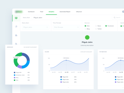 Social Media Analytics Dashboard tracking web design ux ui ui ux chart social media data analytics dashboard