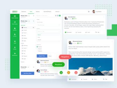 Social Media - Sentiment Analytics Dashboard