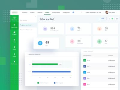 Social Media Analytics - Data Center Dashboard