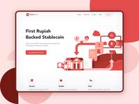 Rupiah Token Website