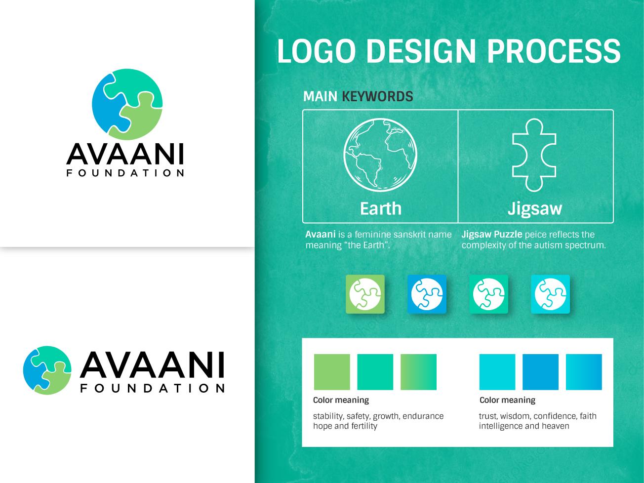 Avaani Foundation Logo branding logodesignprocess nepal autism logo