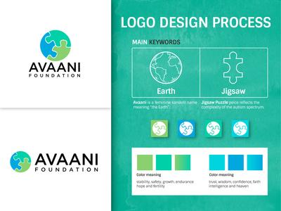 Avaani Foundation Logo