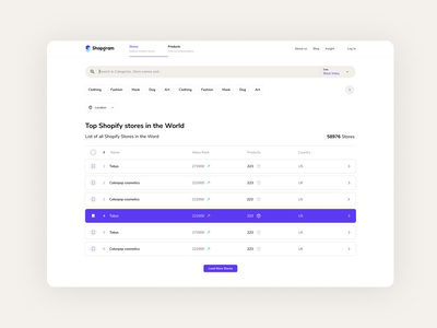 Explore Shopify stores, Find winning products products stores ui shopgram product page website shopify store shop store ecommerce shopify ux uidesign design product design