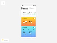 Smart Home iPhone X (Freebie)