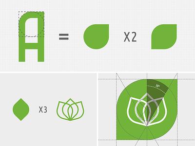 Symbol concept logo brand identity geometric construction leaf landscaping chusquea