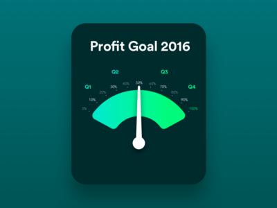 Profit Goal Tracker