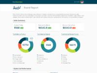 Brand report full
