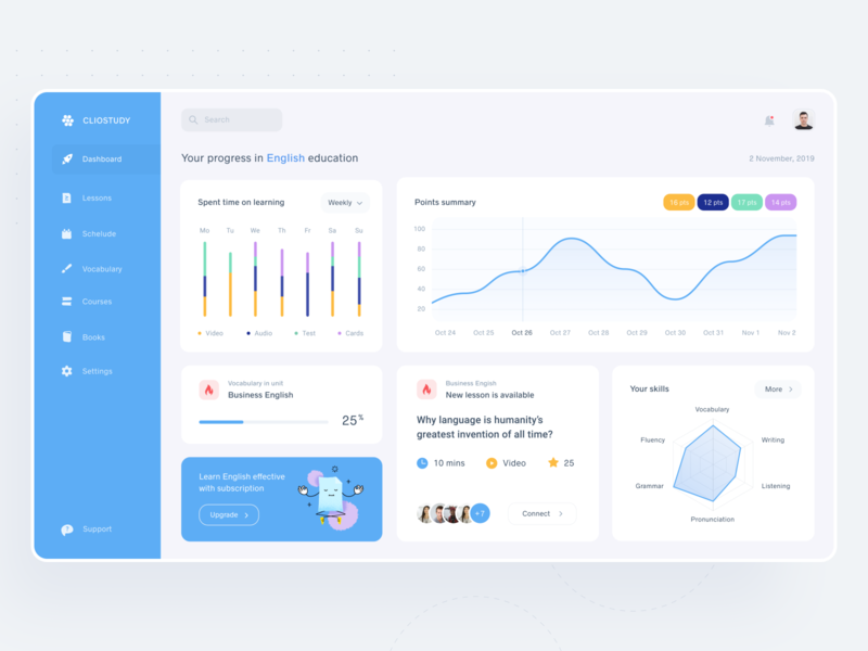 Cliostudy education dashboard