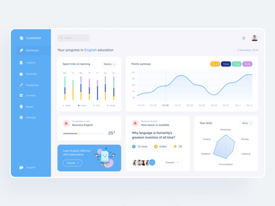 Cliostudy education dashboard dashboard design illustration typography interface grid history timeline points education skills statistics progressbar student teacher dashboard ui dashboard