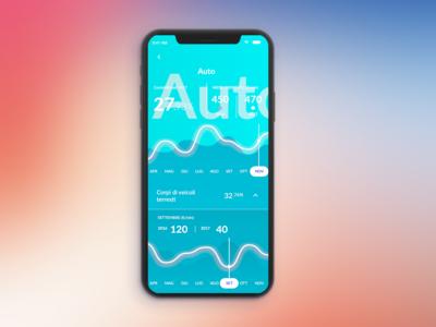 Iphonex - UI Concept