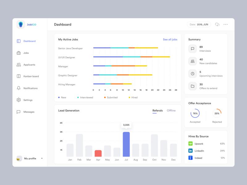 ATS Dashboard stats recruiter jobs applicants desktop design vector chart dashboad app ui ux