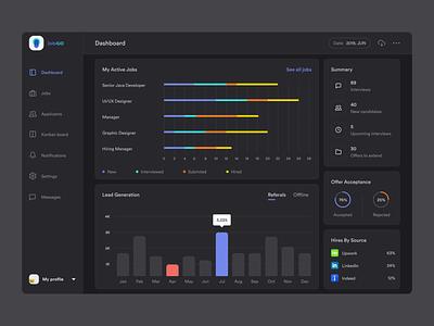 Dashboard Dark stats recruiter jobs applicants desktop design vector chart dashboad app ui ux