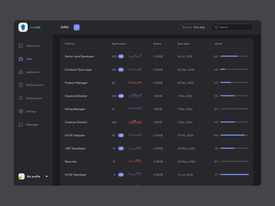 Dark Jobs Page professional search recruiter jobs dark black charts sats list data dashboard ux design ui app