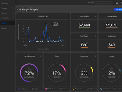 Dark Mode Personal Budget Report card design navigation design report design dashboard dashboard design color uxd ui ux reporting report budget personal budget dark mode