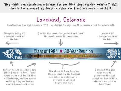 30th Reunion Website Banner banner typography photoshop illustrator freelance project graphic design