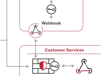 Webhook architecture dev developer hook. architecture webhook