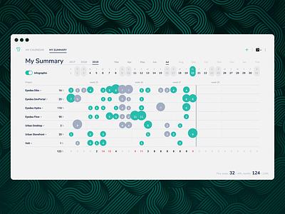 Flow Platform - Team - My Summary ui webdesign apps design www web web-design application app