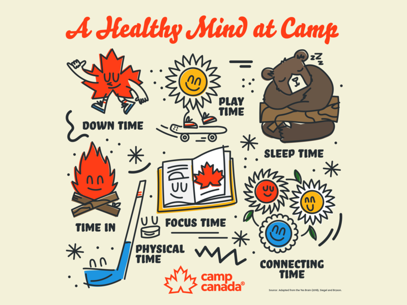 A Healthy Mind at Camp Instagram Graphic