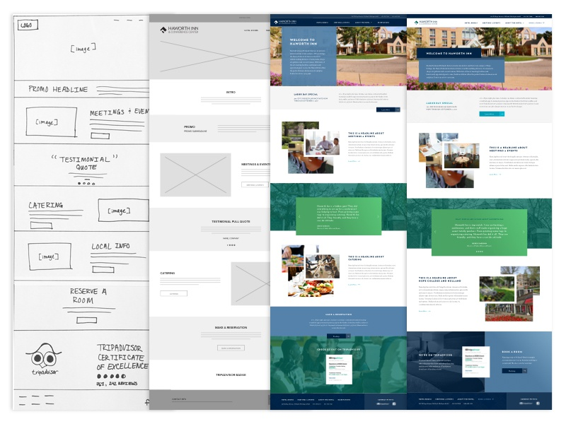 Haworth Inn Home Page Evolution grand rapids michigan hotel web website web design home homepage concept wireframe process sketch