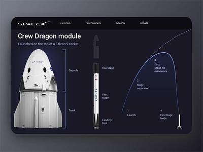 SpaceX Proto illustration module falcon9 falcon dragon spacex spaceship concept prototype schema cruve dark theme dark dark ui space astronaut effects animation ui ux
