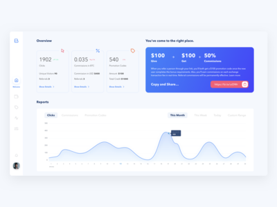 Bitex Affiliate Dashboard
