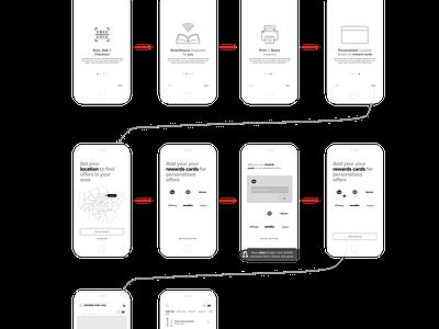 Concept Flow product designer product design travel graphicdesign creative designing sketchapp webdesign appdesign app designer design uidesign ui uxresearch uxdesignmastery uxdesigner uxdesign ux