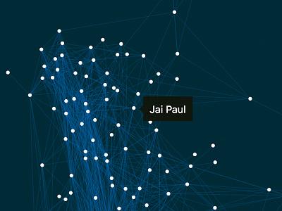 Network Graph network graph visualization d3