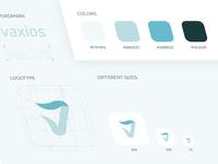 Brandbook development