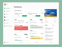 Dashboard to manage crops and livestock