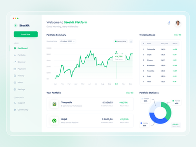 Stockit - Web App fintech statistics analytic invest investment reksadana trade stock chart green website web designer clean app uxdesign uidesign ux ui design