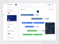 Project Roadmap - Dashboard App