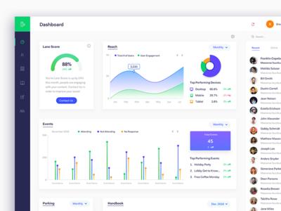 Lane Dashboard rebrand agency ui ux dashboard design real estate app product design dashboad
