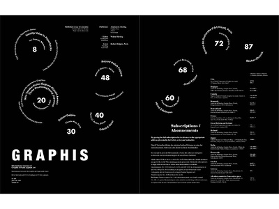 Graphis Table of Contents, Spread Page german french newspaper magazine graphis table of contents infographic publication print print design design graphic design