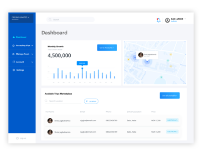 logistics/ Delivery dashboard