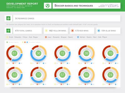Soccer Development soccer teams number gamecount piechart