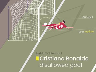 Christiano Ronaldo disallowed goal sport design vector fifa gol portugal serbia serbiavsportugal football cr7