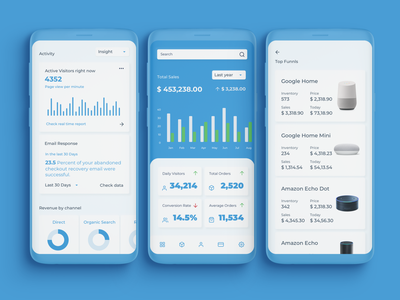 Sales Management App email response revenue by channel orders visitors conversion rate sales tracking sales dashboard sales funnel sales page ux typography layout design minimal clean ui