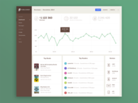Dashboard for Publishers
