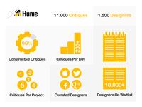 Hunie Infographics
