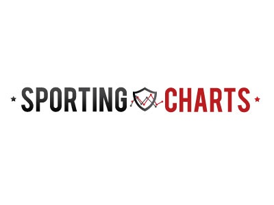 Sporting charts