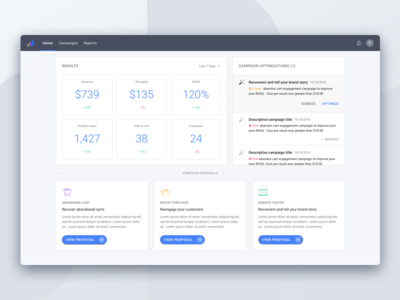 Ad campaign builder - Dashboard card material web automated analytics results ad campaign dashboard home homepage app webapp ecommerce business b2b saas