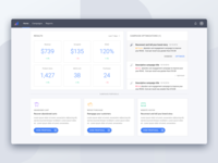 Ad campaign builder - Dashboard