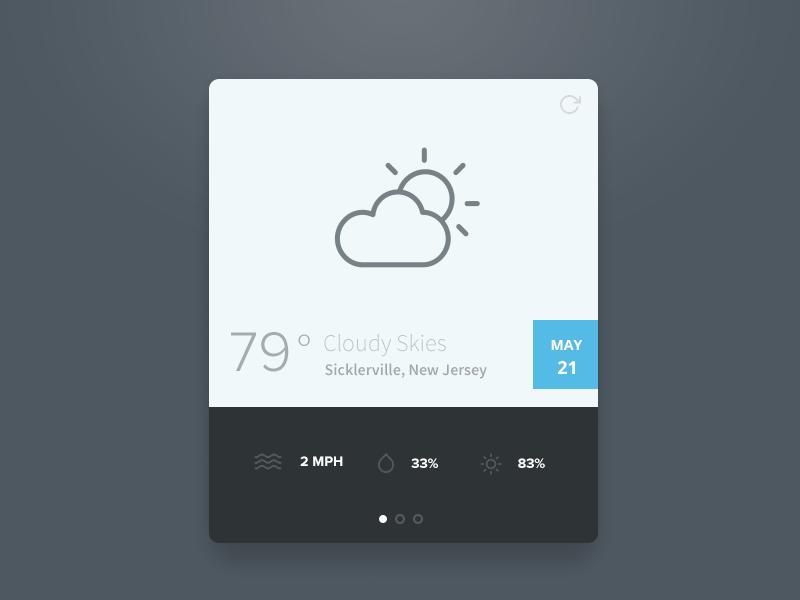 SimpL Weather Widget [PSD] weather widget simple clean minimal flat ui sleek freebie osx google
