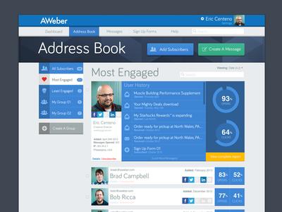 Case Study - AWeber Subscriber Management
