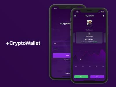+CryptoWallet iOS Application Design