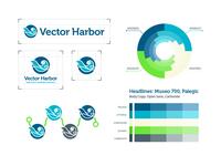 Vector Harbor Identity