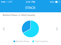 Stack lighting ios app home
